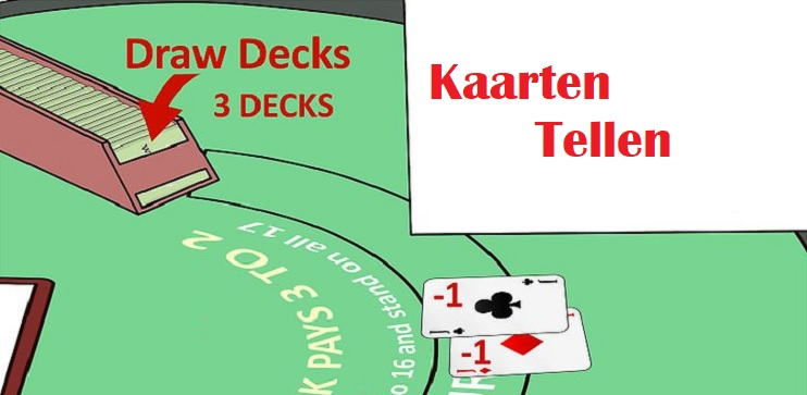 Kaarten tel strategie blackjack online